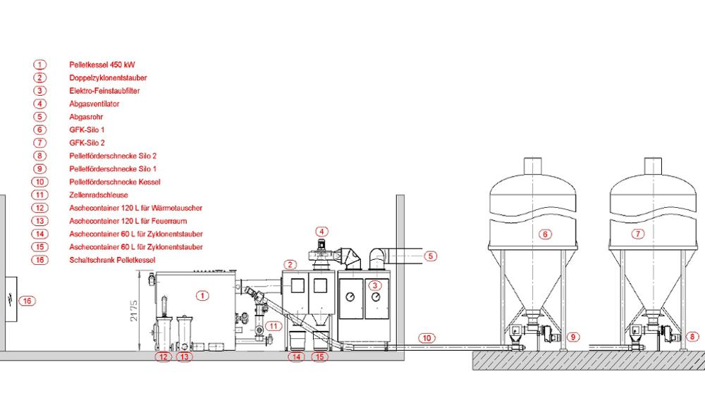 Projektbild 1, Umbau Heizzentrale | Rettberg-Kaserne Eutin